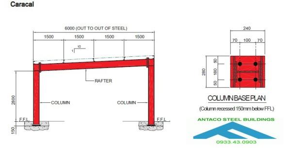 mái dựng nhà để xe , bản vẽ, thi công, kết cấu thép